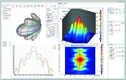 визуализация-результатов-измерений3